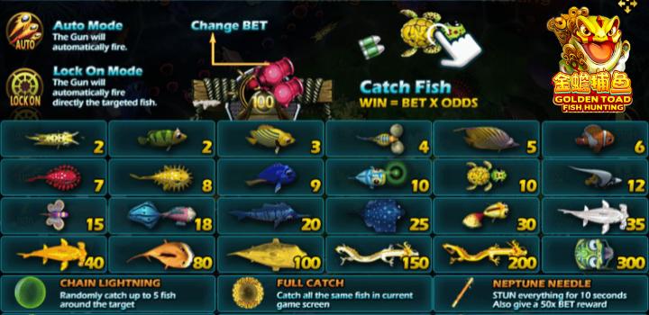 สัญลักษณ์ในเกม ยิงปลา GOLDEN TOAD FISH HUNTING